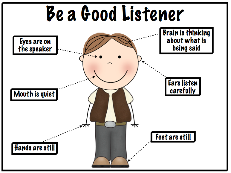 Developing Awareness to Listen Effectively – CLARITY CERTAINTY